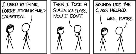 Link to Correlation does not imply causation